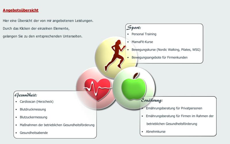 Gesundheitsförderung